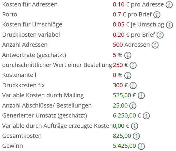 Direkt Marketing Postmailing Mailingergebnis